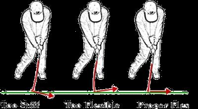 Golf Club Flexibility
