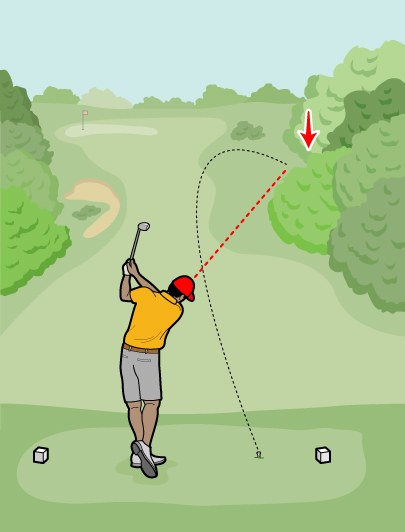How to Not Lose a Ball